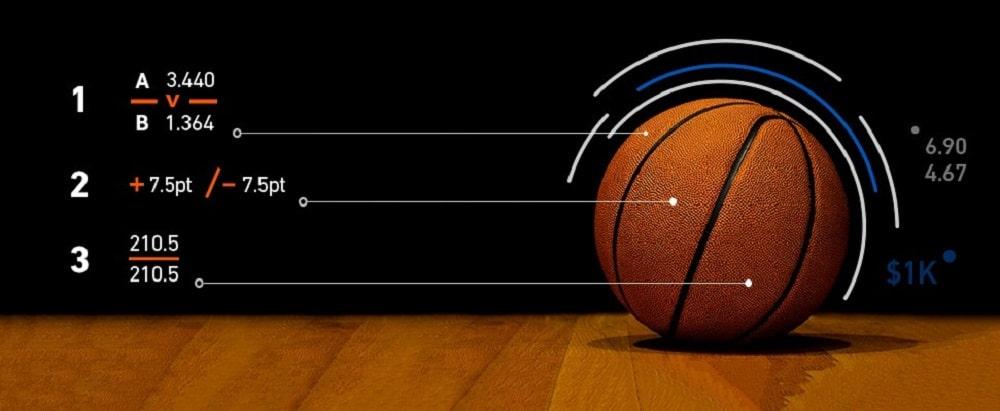 شرط بندی بازی بسکتبال چگونه است؟