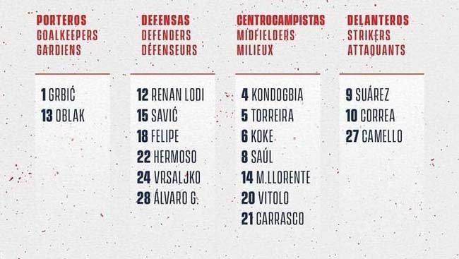 فرم پیش بینی بازی چلسی و اتلتیکو مادرید لیگ قهرمانان اروپا بونوس 100%
